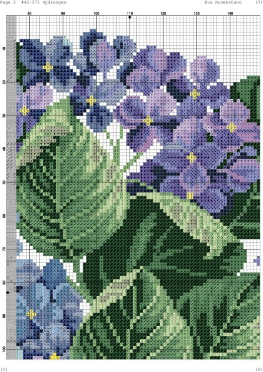 Cross stitch - flowers: Hortensia (chart - part A2)