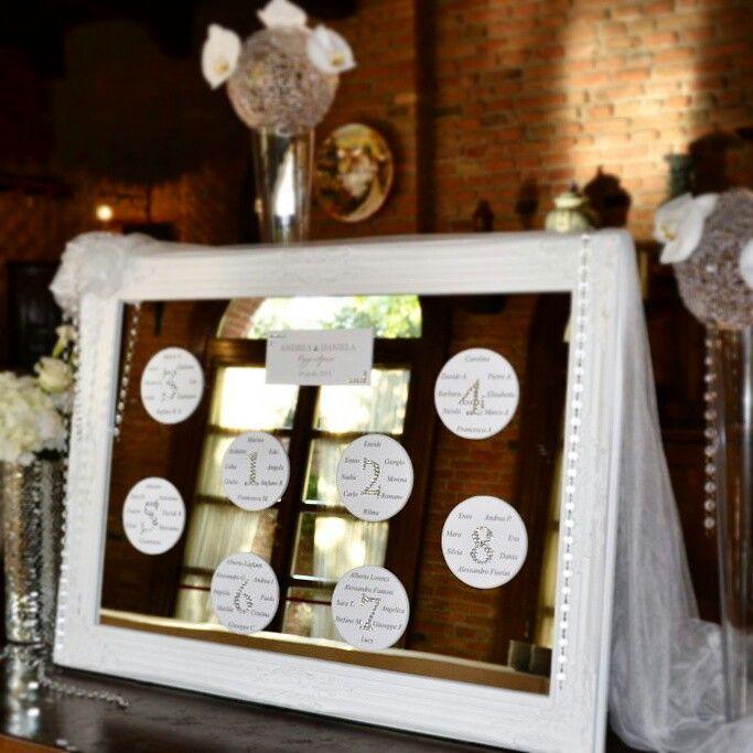 Tableau di mariage per un matrimonio scintillante