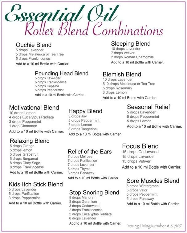Essential Oil Roller Blend Combinations