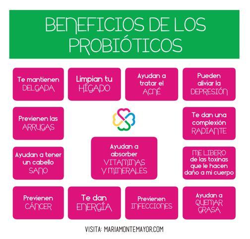 Beneficios probioticos1