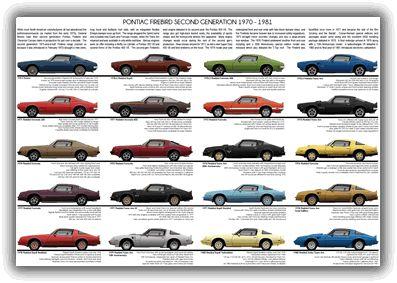 Mercedes S V B Turbo Engine Types