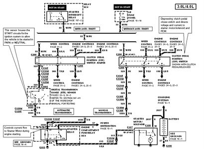 92 Ford Ranger Wiring Diagram di 2020