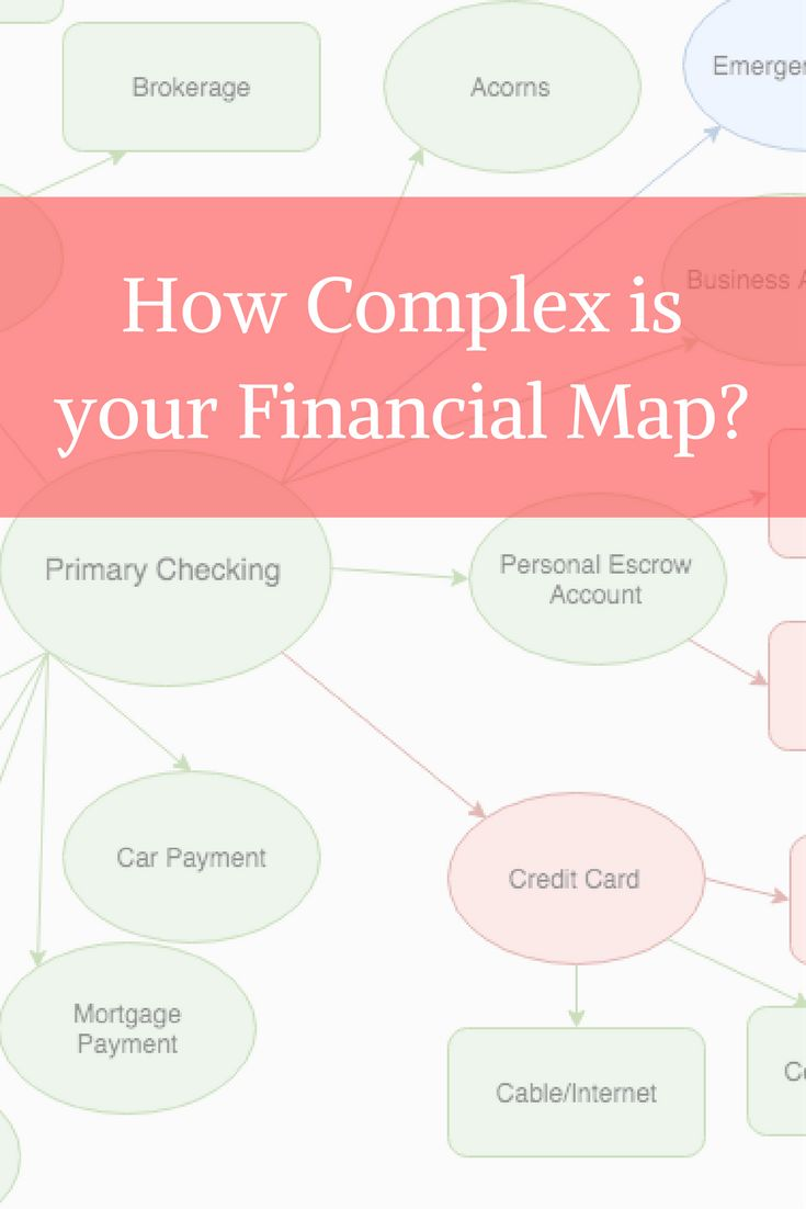 If you have trouble keeping track of all your accounts you might benefit from creating a Financial Map. via @apathyends