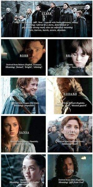 Stark family tree