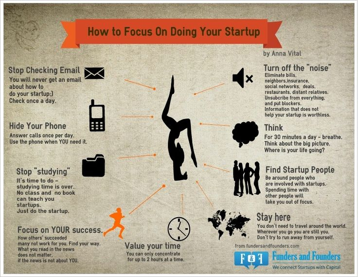 How to Focus on Doing a StartupSocial Network, Startups Entrepreneur, Startups Infographic, Infographic Business, Business Infographic, Business Ideas, Entrepreneur Inspiration, Elimination Bill, Startups Business