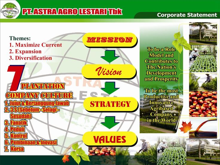 Poster Corporate Statement Astra Agro Lestari