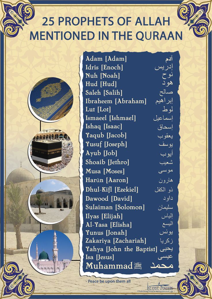 25 Prophets of Allah mentioned in the Quran
