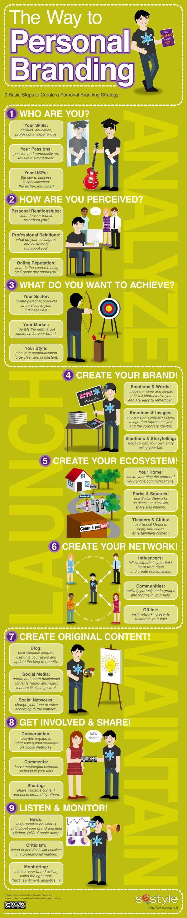 Personal Branding : votre stratégie en 9 étapes #infographie