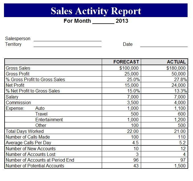 Payroll Sales Sample Resume Restaurant Operations Management