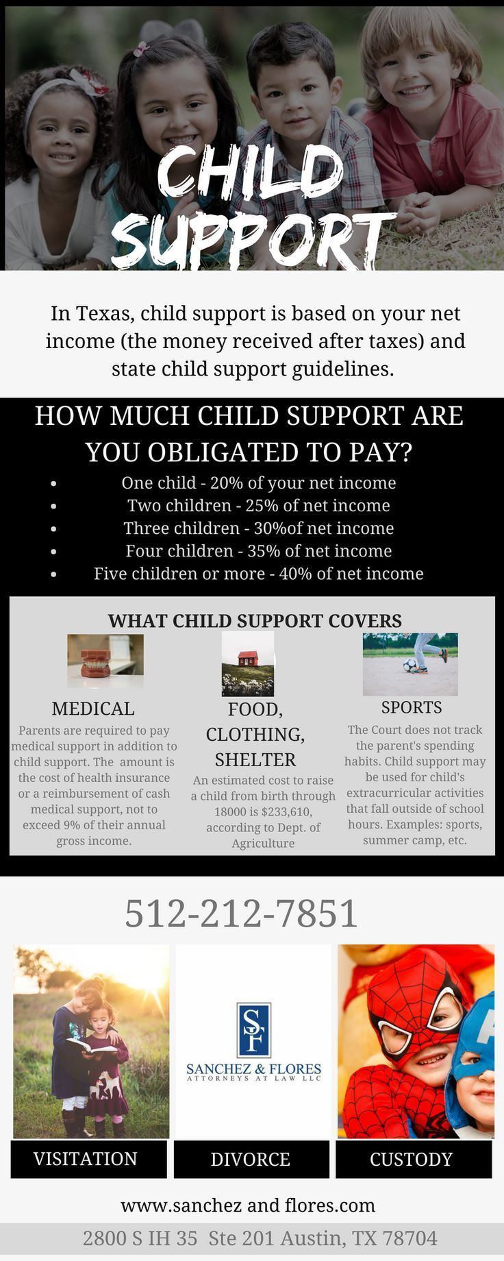 Child Support Guidelines In Texas Are You Paying The Right Child