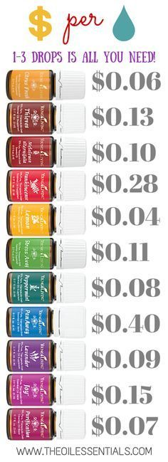 Young Living essential oils price per drop.                                                                                                                                                                                 More