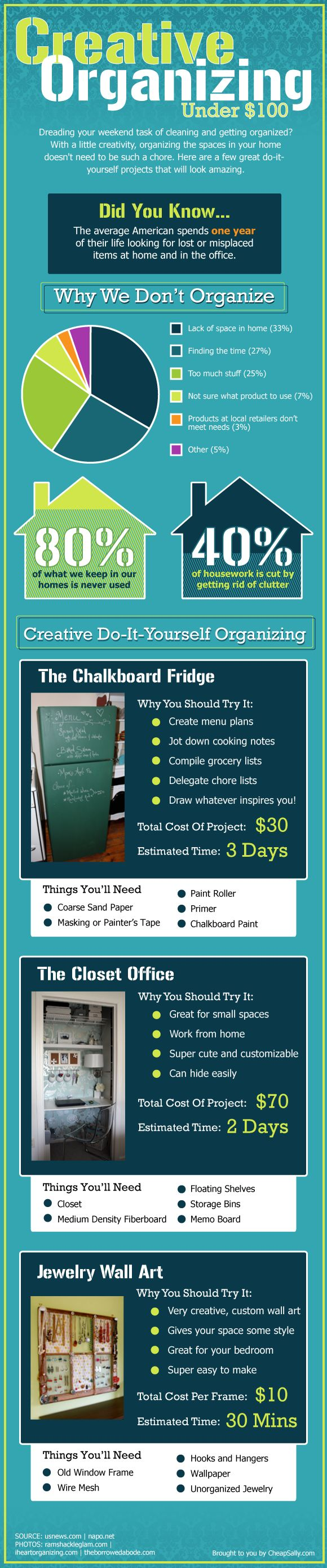 """Why we don't organize...I think """"lack of space"""" should be third and """"too much stuff"""" should be first, but I'm not the one in charge of the statistics!"""