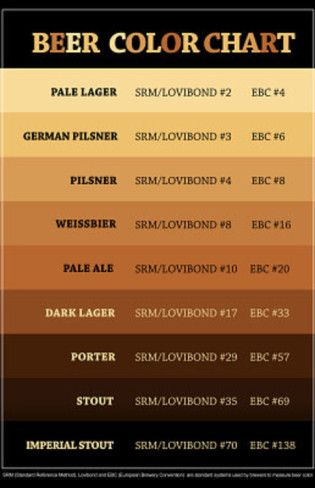 Best Beer Menu Images On   Ale Beer And Root Beer