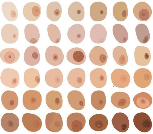 7 best investigatory project images on pinterest investigatory human flesh variations solutioingenieria Gallery