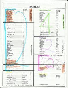 slim for life diet plan food list