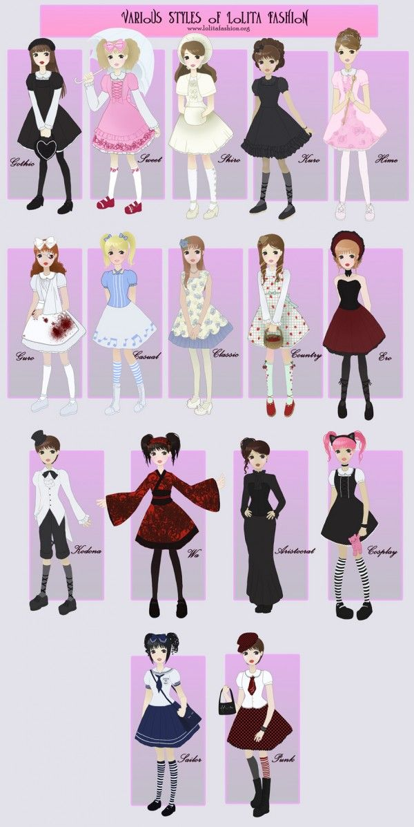 Styles of lolita fashion by heartofglitter cosplay halloween ideas pinterest lolita Fashion style categories list