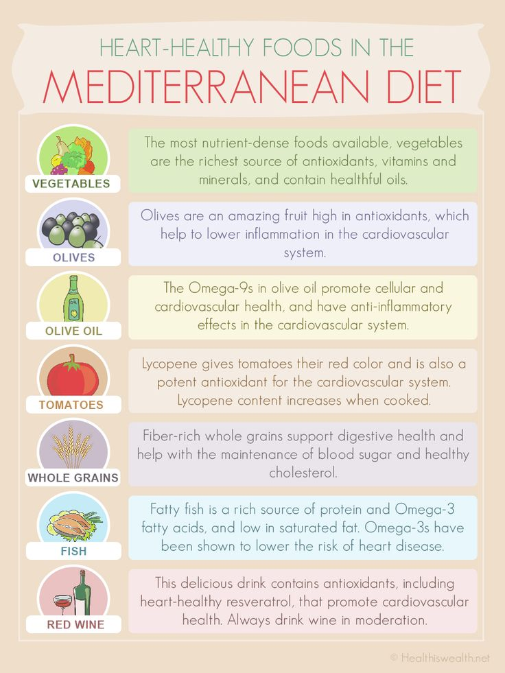 Diet mediterania solusi untuk kesehatan jantung secara alami