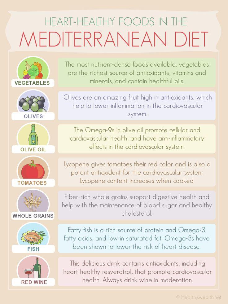 9 Mediterranean Diet Breakfast Recipes We're Always in the Mood For
