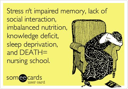 Stress r/t impaired memory, lack of social interaction, imbalanced nutrition, knowledge deficit, sleep deprivation, and DEATH= nursing school.