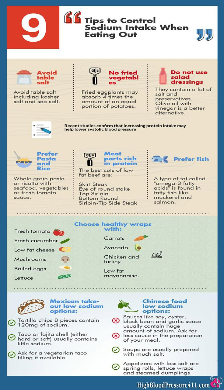 infographic 9 tips to control sodium intake when eating out