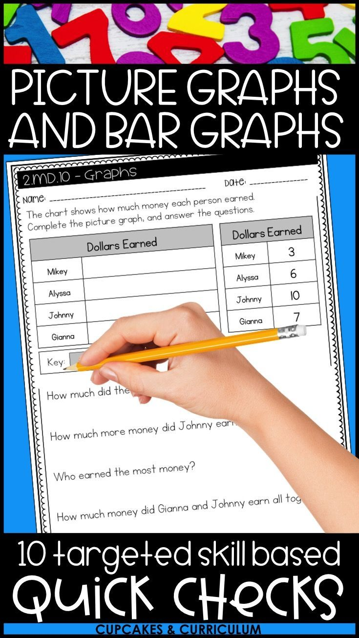 Picture graphs and bar graphs; showing data on picture graphs, showing data on bar graphs; graphing for second grade; second grade math; 2.md.10