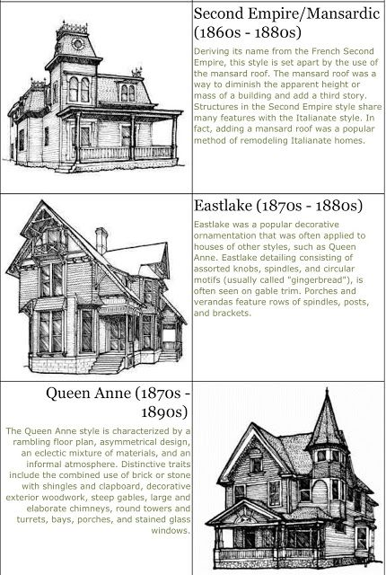 Remarkable 17 Best Ideas About Types Of Architecture On Pinterest Inspirational Interior Design Netriciaus