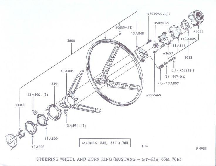 e91 fuse diagram html