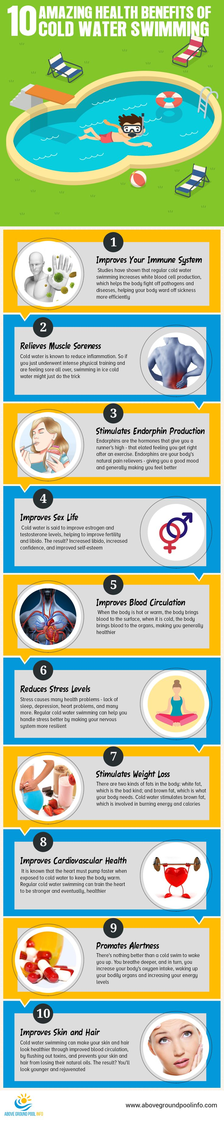 10 Amazing Health Benefits of Cold Water Swimming {Infographic}