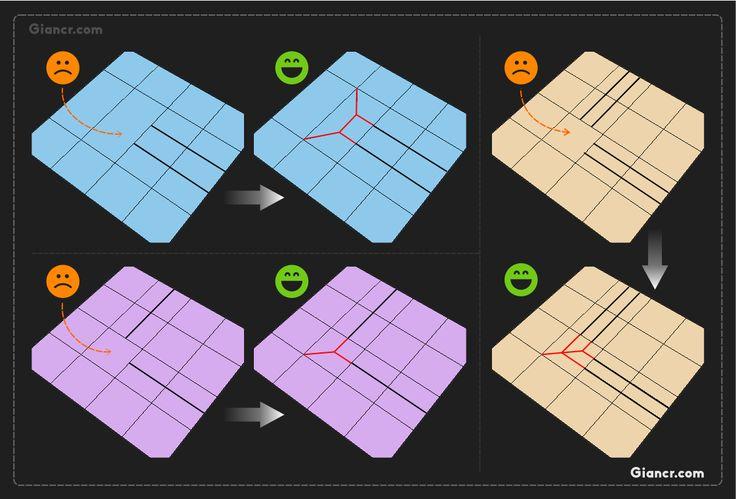 Modelado Poligonal Esencial (Pequeños detalles) - Parte 01 | Giancr