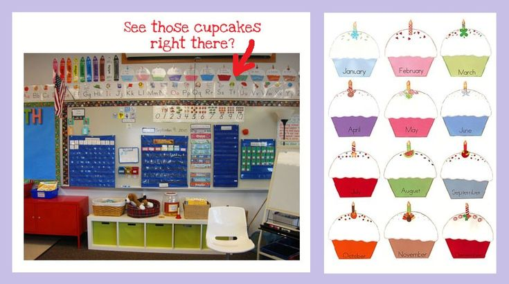 Cupcake Birthday Display ..... Supplies for this bulletin board…