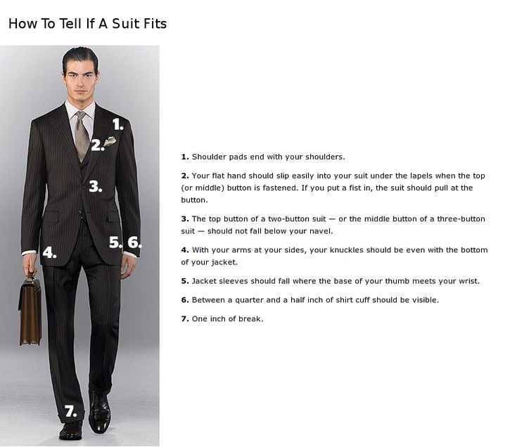 How to tell if a suit fits #infographic: Fashion Advice, Men Fashion Tips, Men'S Fashion Tips, Fashion Guide, Mens Fashion, Men Style, Men Suits, Men'S Style, Suits Fit