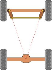 This is known as Ackerman Steering geometry. This is the mechanism to co-ordinate the steering of the two front wheels.