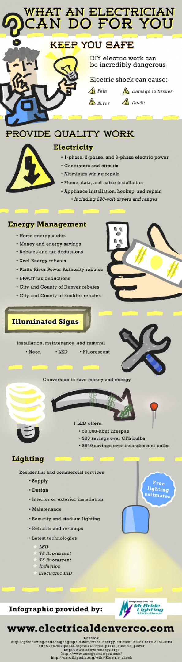 13 best for the kids electrical safety images on pinterest
