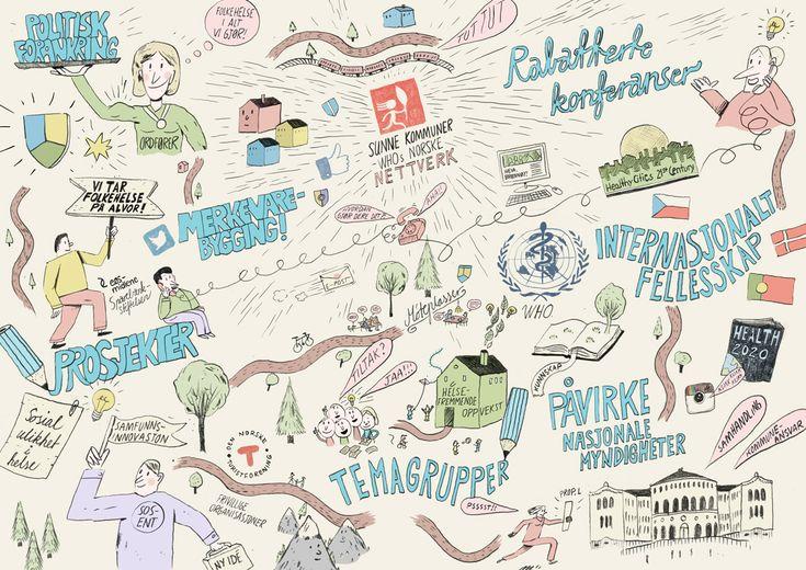 Illustrasjon av medlemsfordeler- Stor digital versjon