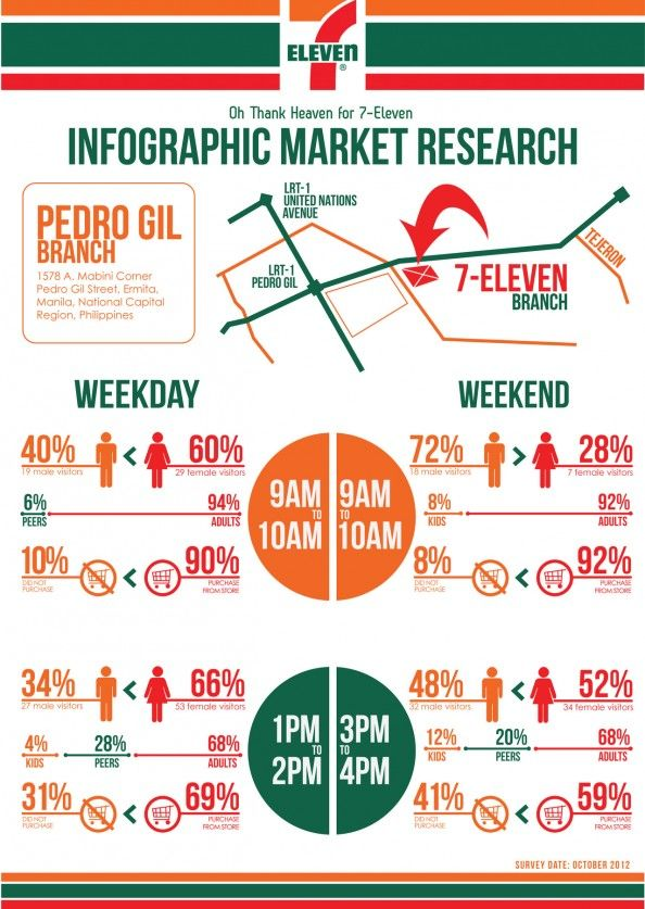 Best Other Images On   Info Graphics Templates And