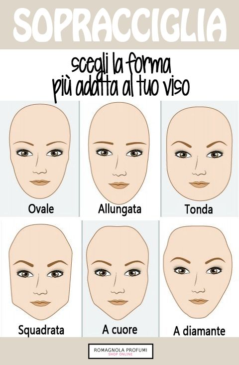 Come scegliere la forma giusta per le tue sopracciglia, a seconda della forma del tuo viso.