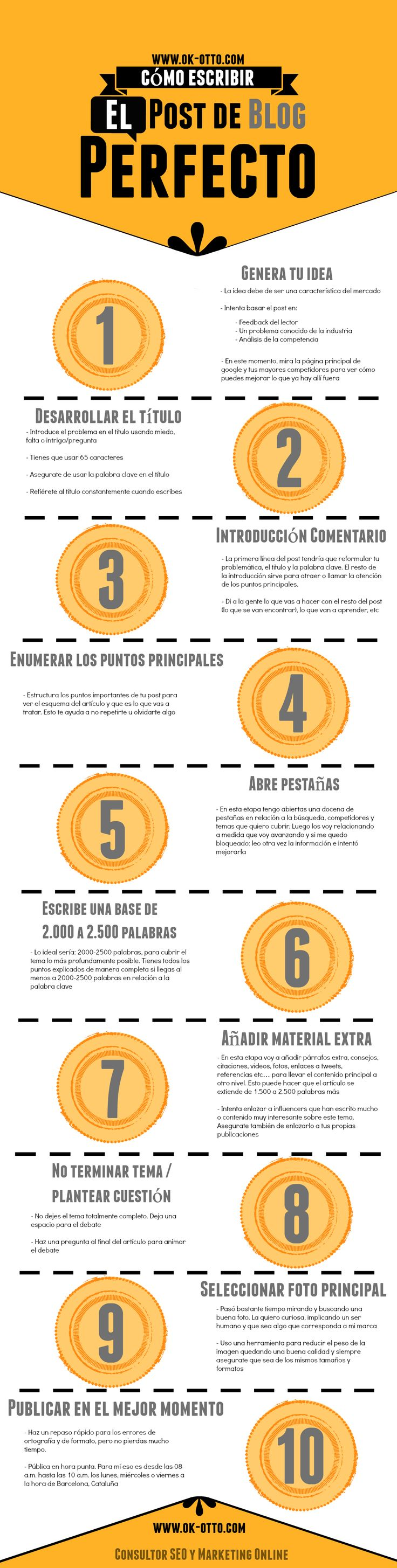 El Post Perfecto Para SEO Blog