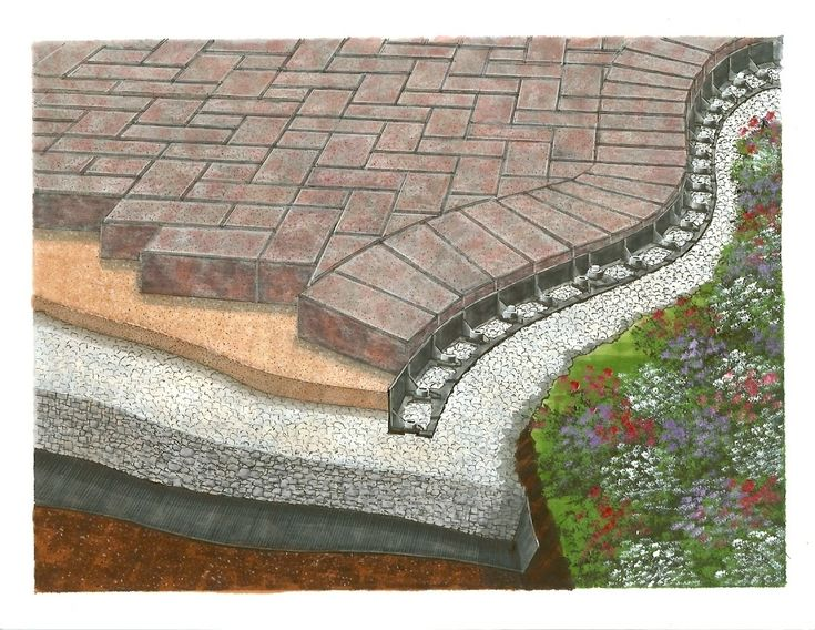 How To Make Your Lawn Prettier With Paver Edgings