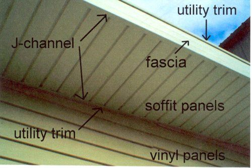 Installing Vinyl Soffets On The Construction Side Of