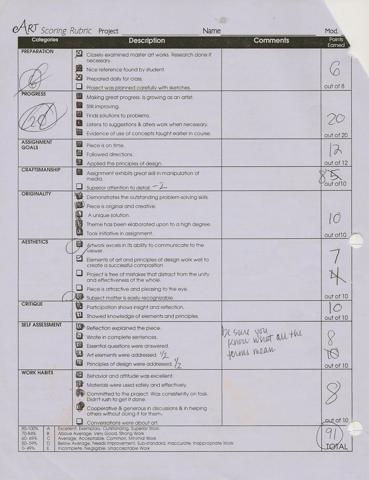 relationship of rubrics and portfolio assessment