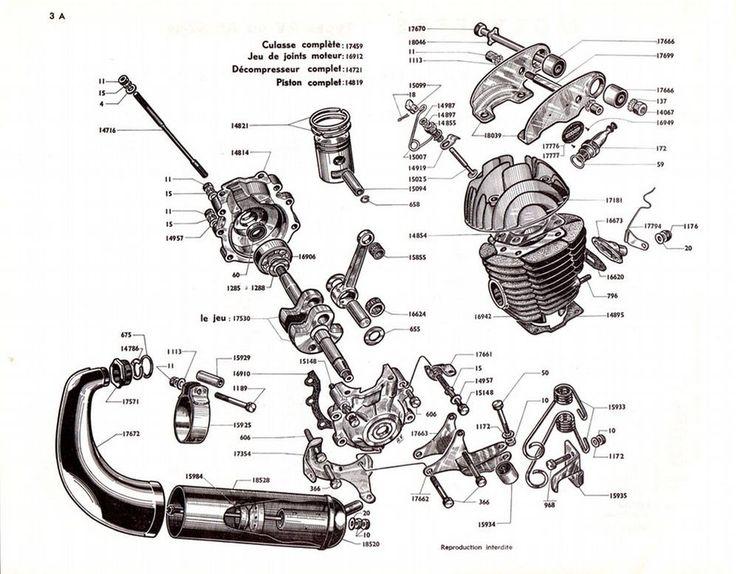 37 besten Sachs & other Mopeds Bilder auf Pinterest