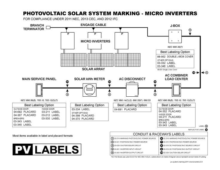 Best Solar Array Planning Images On   Solar Solar