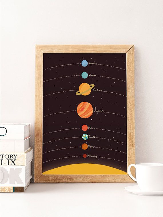Planets illustration, Solar system print, Nursery art, Kids space art, Planets print, Nursery poster, Kids room art, Cute poster  Printed on Canson 270gsm satin, acid-free paper.  Available sizes:  A4 / 210 x 297 mm / 8.3 x 11.7 in A3 / 297 x 420 mm / 11.7 x 16.5 in A2 / 420 x 594 mm / 16.5 x 23.4 in  All prints are sent in a sturdy cardboard tube.  Colors might be slightly different due to different screen color settings.  Frame is not included.   Thank you