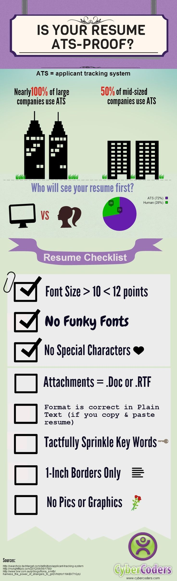 best images about resume tips and tricks resume cybercoders infographic is your resume ats proof cybercoders insights