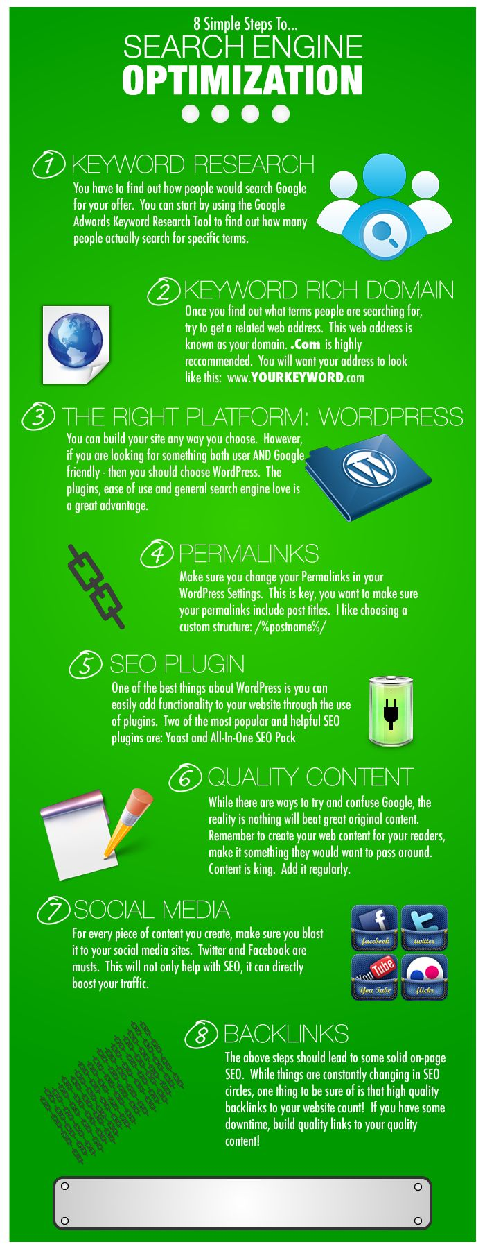 Steps in the process of Search Engine Optimization. Always start with research!
