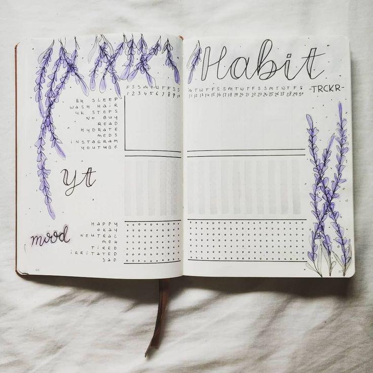 Donna Muench.by.marieke Bullet journal habit tracker mood tracker weekly layout …