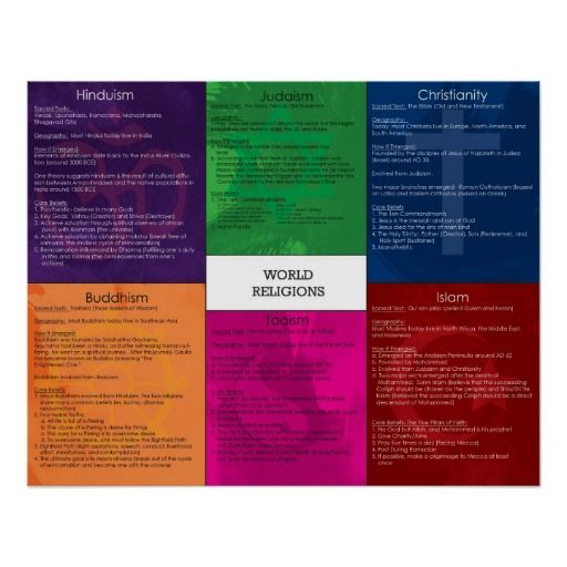 @@@Karri Best price          World Religions Poster           World Religions Poster Yes I can say you are on right site we just collected best shopping store that haveThis Deals          World Religions Poster please follow the link to see fully reviews...Cleck Hot Deals >>> http://www.zazzle.com/world_religions_poster-228801634546441730?rf=238627982471231924&zbar=1&tc=terrest
