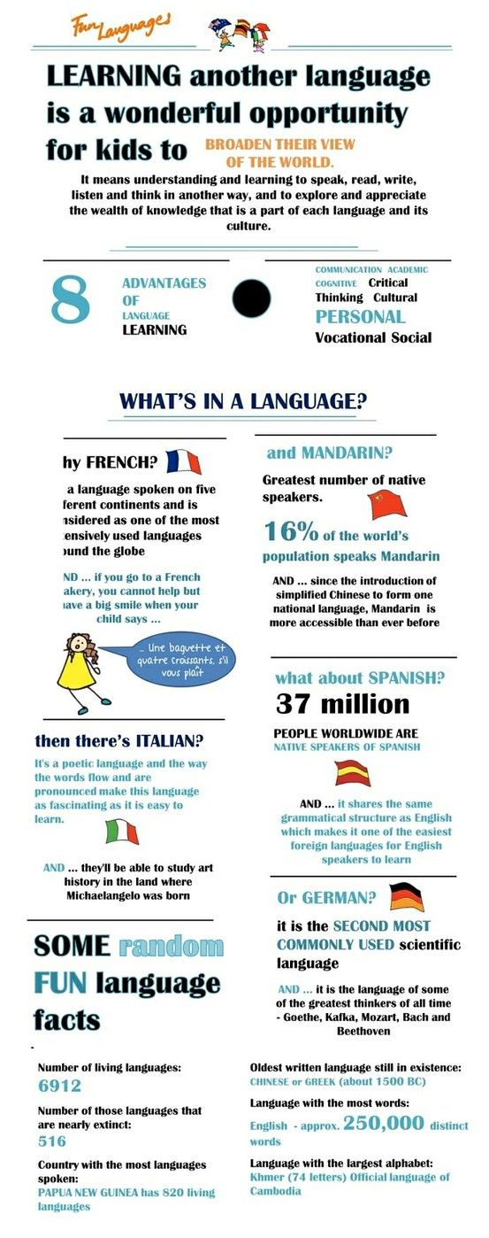 For those who wonder WHY to learn another language and those who wonder WHICH language to choose ...