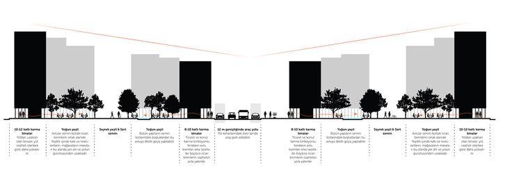 Kartal Yesil Kusak   Super Eight  #urban #urbandesign #regeneration #green #urbangreen #street #section