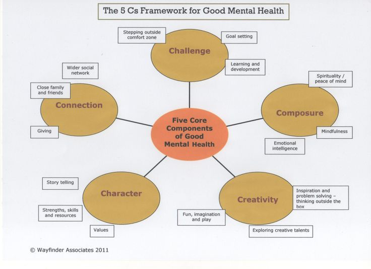 47 Best Social Work Models And Interventions Etc Images On